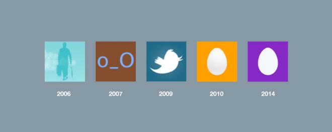 El avatar de Twitter a través de los años.